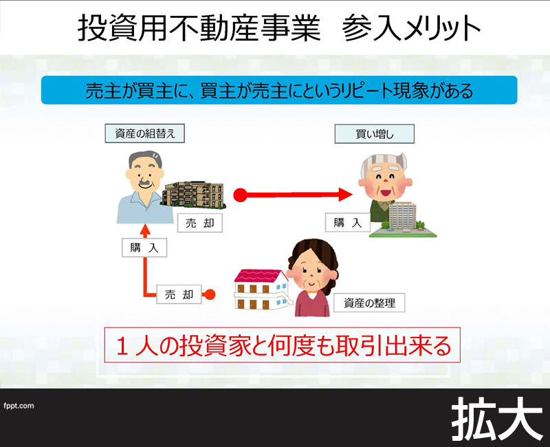 http://toshi-fudousan.or.jp/entry/entry0004.jpg