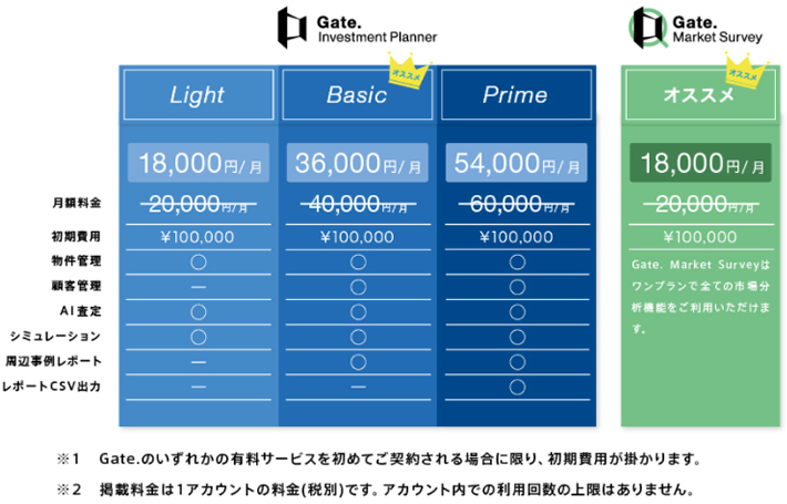 gatebusinessplan_009.jpg