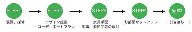 oheyakaizou09.jpg