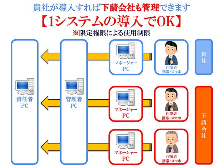 realchecksystem102.jpg